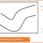 Bài thi sát hạch thực hành lái xe số 6